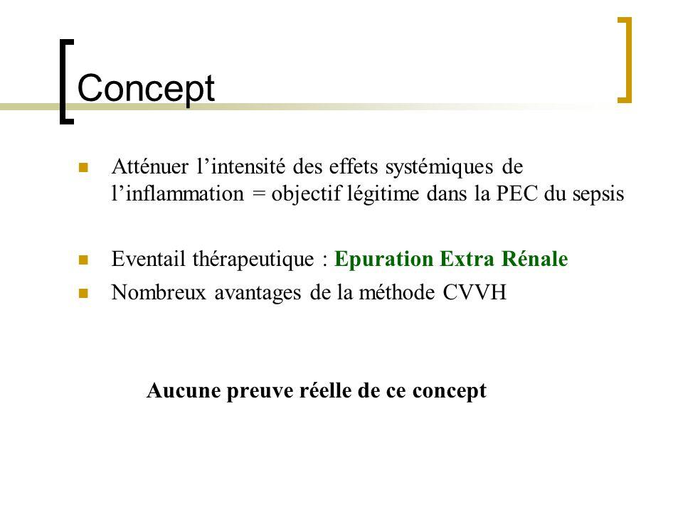 Concept Atténuer l'intensité des effets systémiques de l'inflammation = objectif légitime dans la PEC du sepsis.
