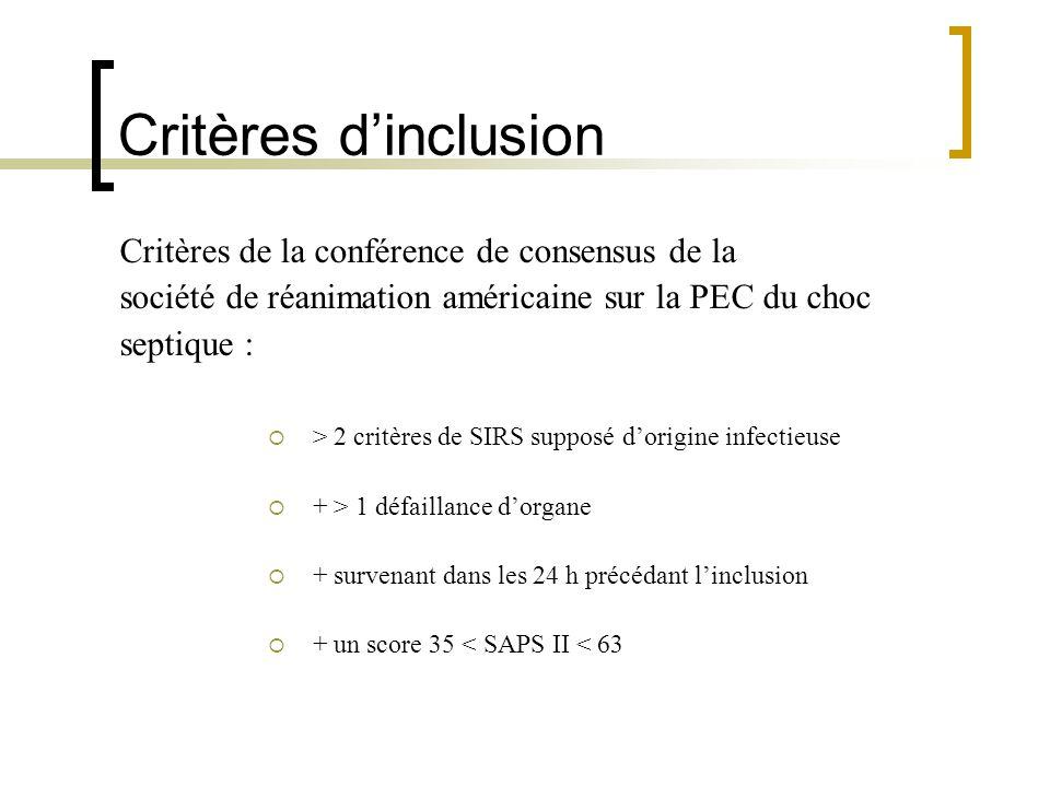 Critères d'inclusion Critères de la conférence de consensus de la