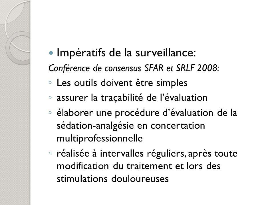 Impératifs de la surveillance: