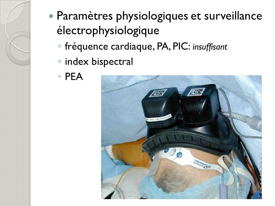 Paramètres physiologiques et surveillance électrophysiologique