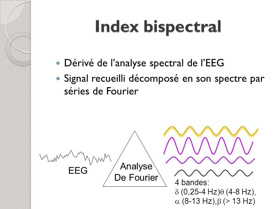 Index bispectral Dérivé de l'analyse spectral de l'EEG