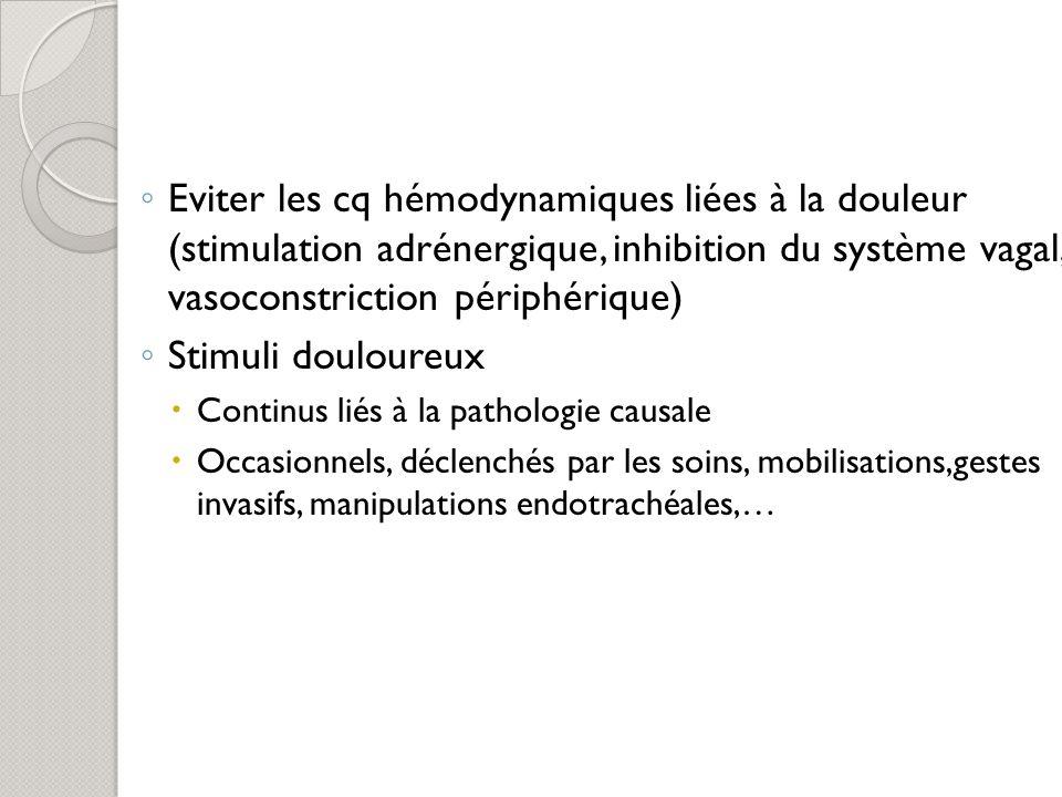 Eviter les cq hémodynamiques liées à la douleur (stimulation adrénergique, inhibition du système vagal, vasoconstriction périphérique)