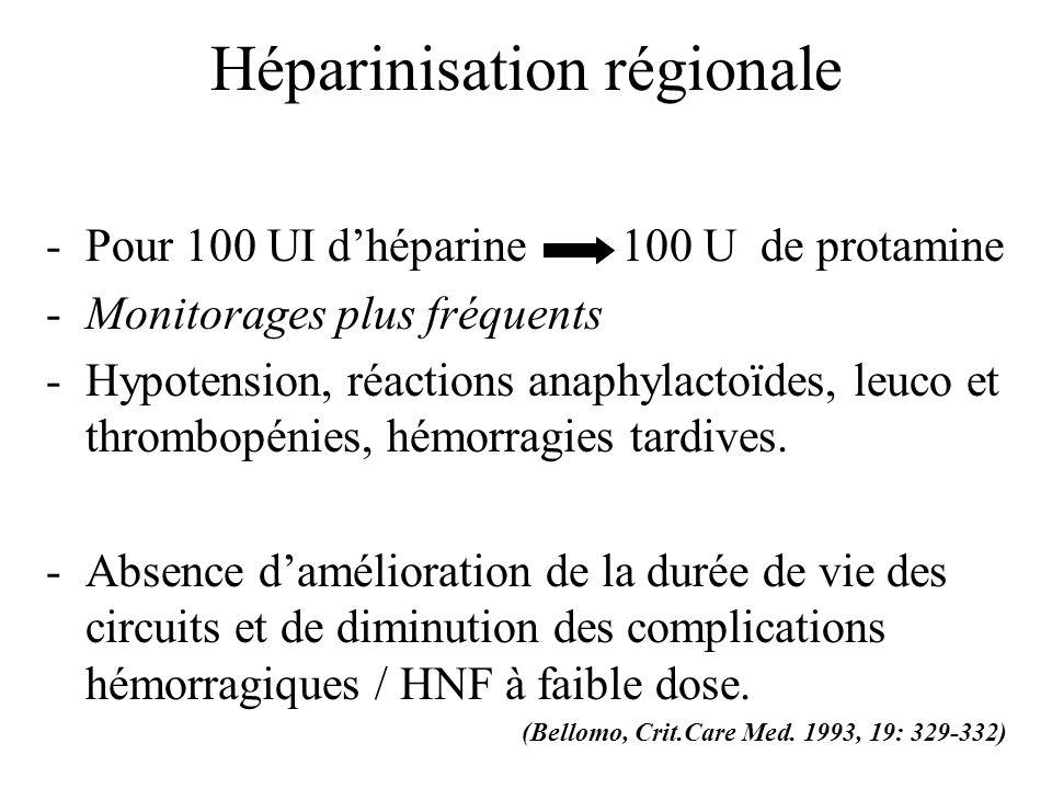 Héparinisation régionale