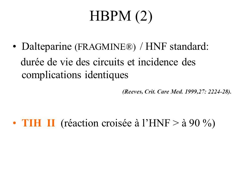 HBPM (2) Dalteparine (FRAGMINE®) / HNF standard: