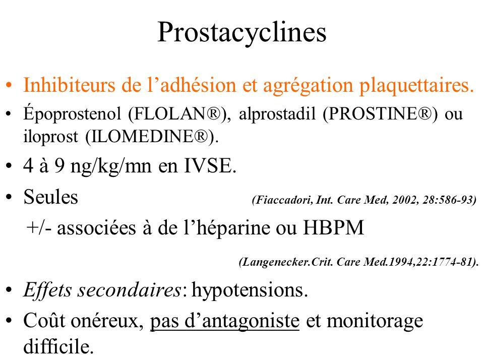 Prostacyclines Inhibiteurs de l'adhésion et agrégation plaquettaires.