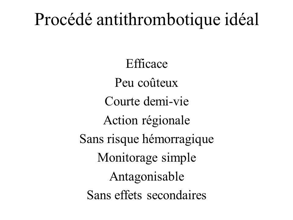 Procédé antithrombotique idéal