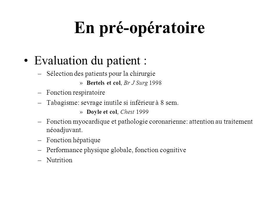 En pré-opératoire Evaluation du patient :
