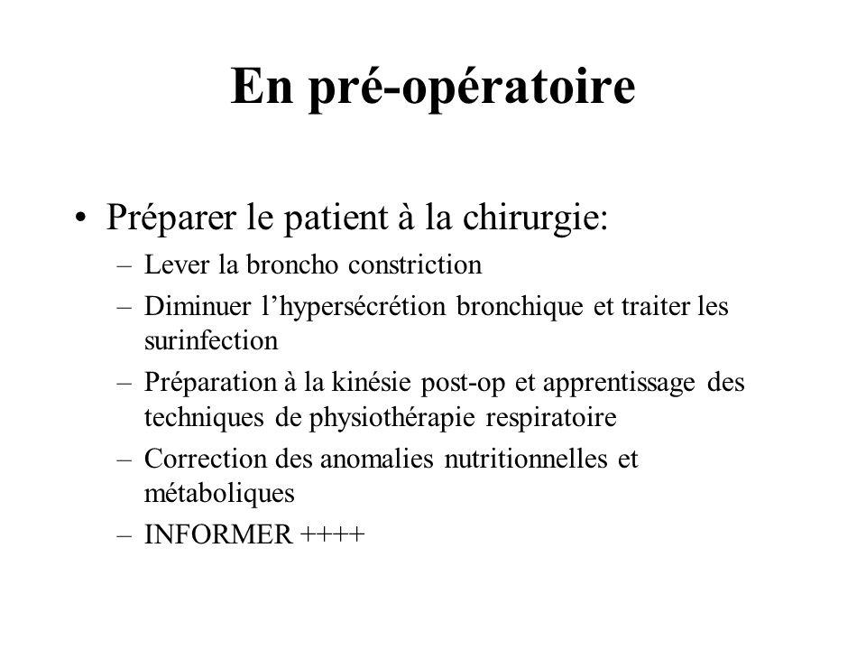 En pré-opératoire Préparer le patient à la chirurgie: