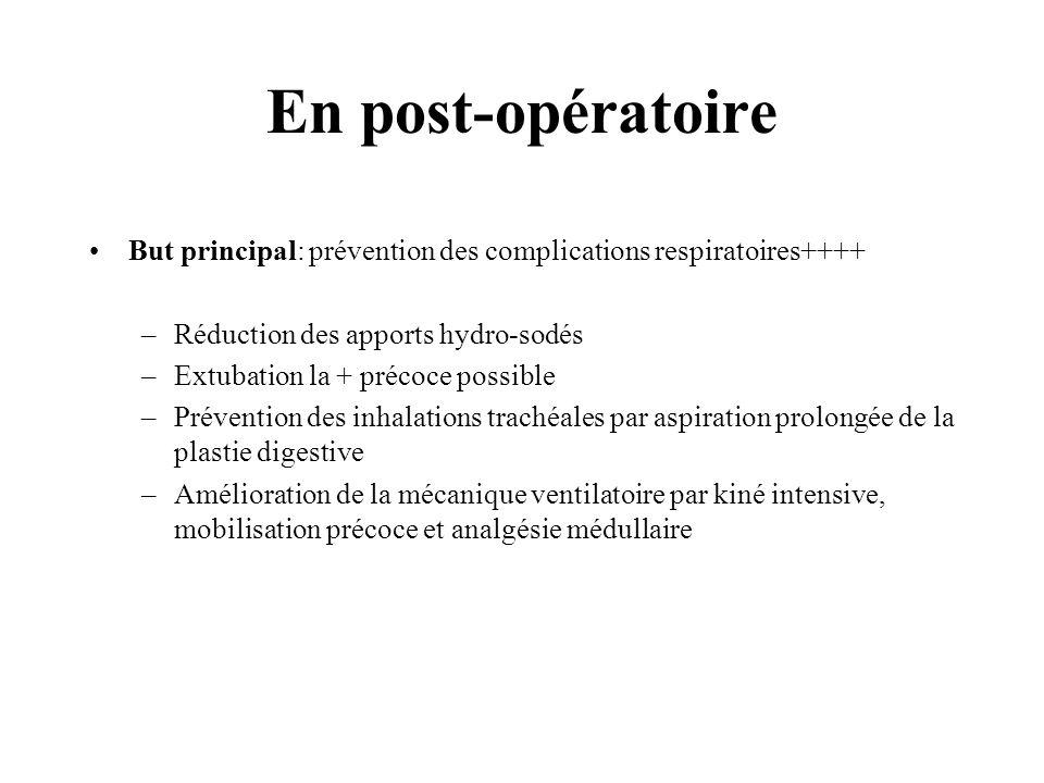 En post-opératoire But principal: prévention des complications respiratoires++++ Réduction des apports hydro-sodés.