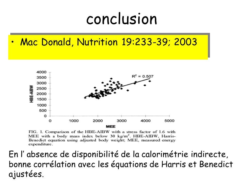 conclusion Mac Donald, Nutrition 19:233-39; 2003