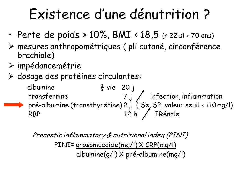 Existence d'une dénutrition