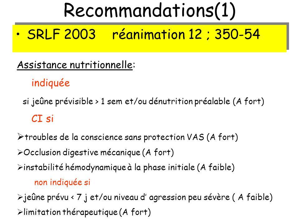Recommandations(1) SRLF 2003 réanimation 12 ; 350-54