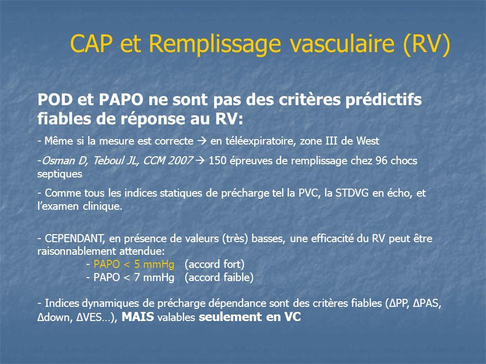 CAP et Remplissage vasculaire (RV)