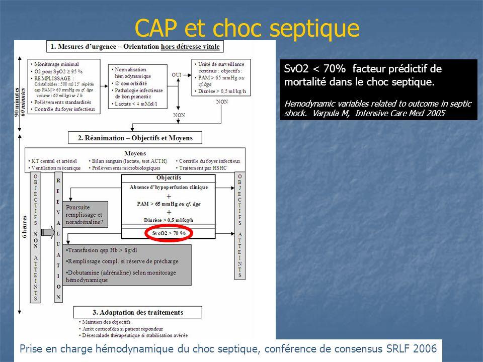 CAP et choc septique SvO2 < 70% facteur prédictif de mortalité dans le choc septique.