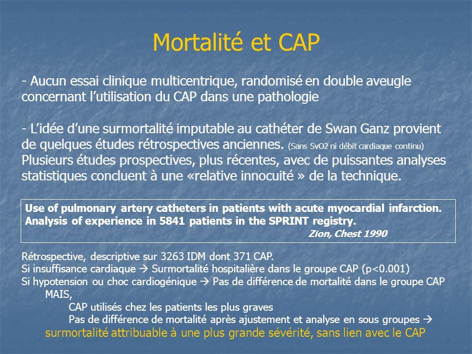 Mortalité et CAP - Aucun essai clinique multicentrique, randomisé en double aveugle concernant l'utilisation du CAP dans une pathologie.