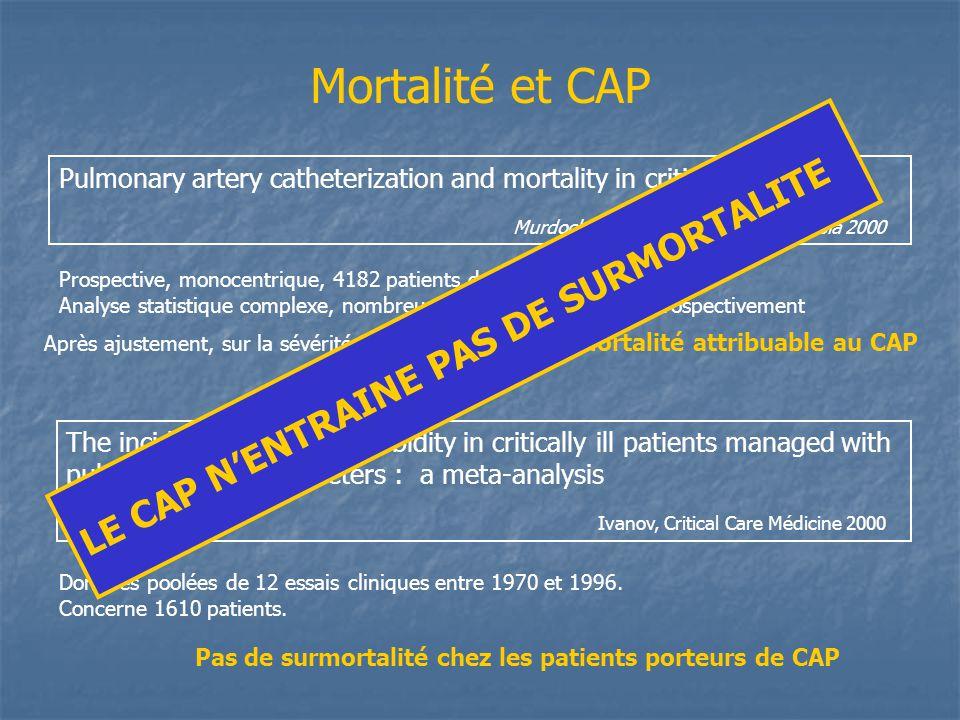 Mortalité et CAP LE CAP N'ENTRAINE PAS DE SURMORTALITE
