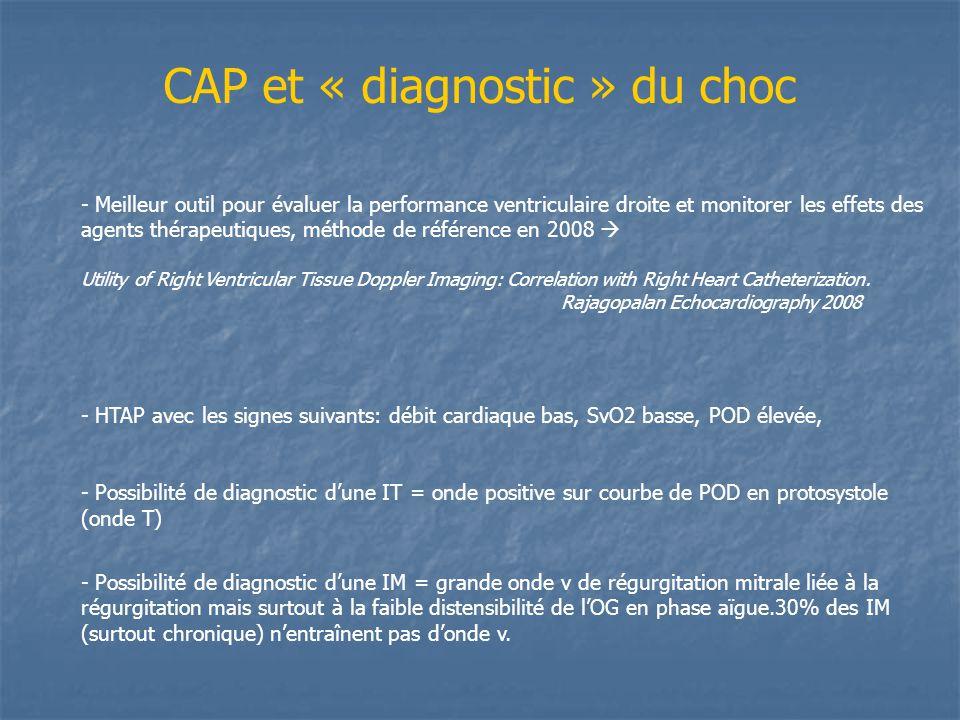 CAP et « diagnostic » du choc