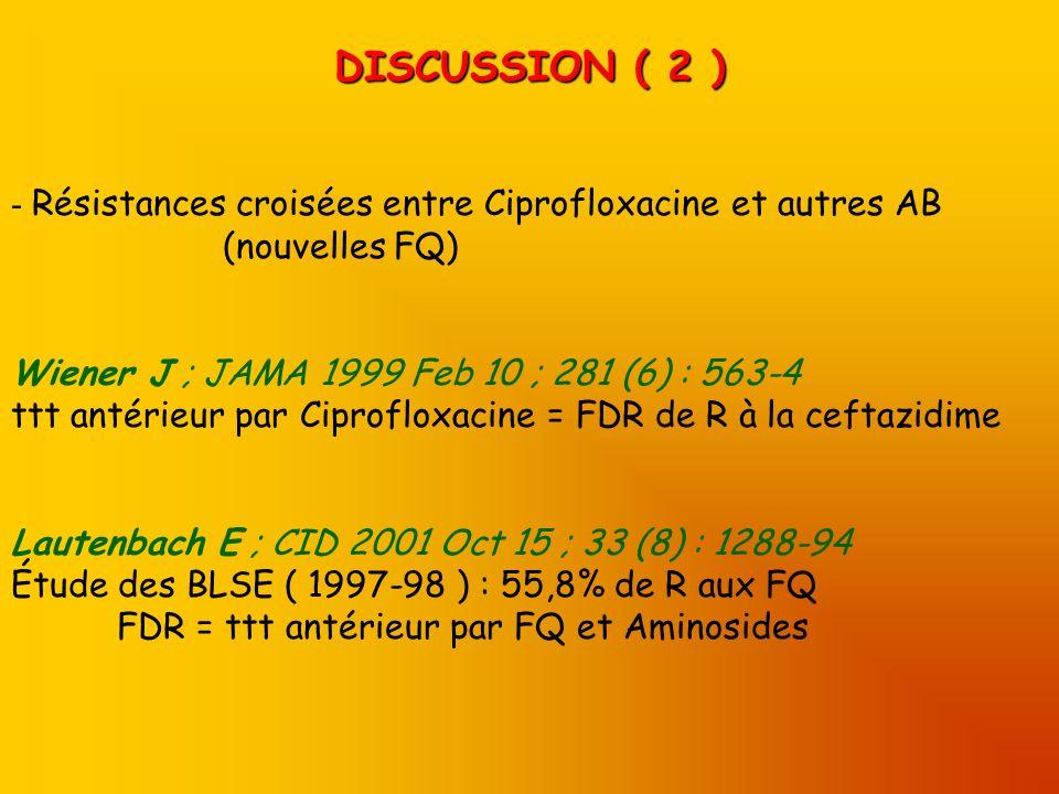 DISCUSSION ( 2 ) Résistances croisées entre Ciprofloxacine et autres AB (nouvelles FQ) Wiener J ; JAMA 1999 Feb 10 ; 281 (6) : 563-4.