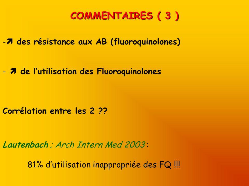 COMMENTAIRES ( 3 )  des résistance aux AB (fluoroquinolones)