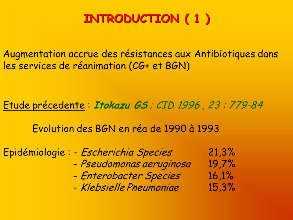 INTRODUCTION ( 1 ) Augmentation accrue des résistances aux Antibiotiques dans les services de réanimation (CG+ et BGN)