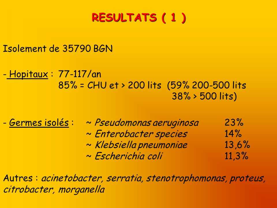 RESULTATS ( 1 ) Isolement de 35790 BGN Hopitaux : 77-117/an