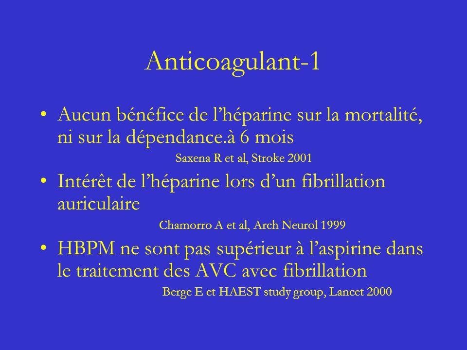 Anticoagulant-1 Aucun bénéfice de l'héparine sur la mortalité, ni sur la dépendance.à 6 mois. Saxena R et al, Stroke 2001.