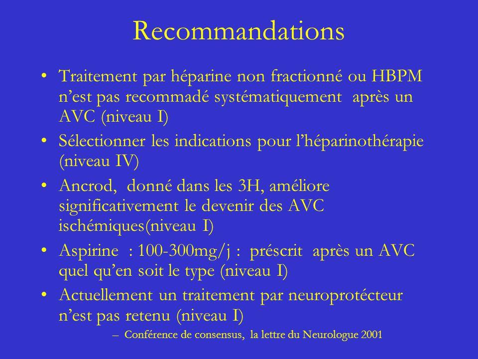 Recommandations Traitement par héparine non fractionné ou HBPM n'est pas recommadé systématiquement après un AVC (niveau I)