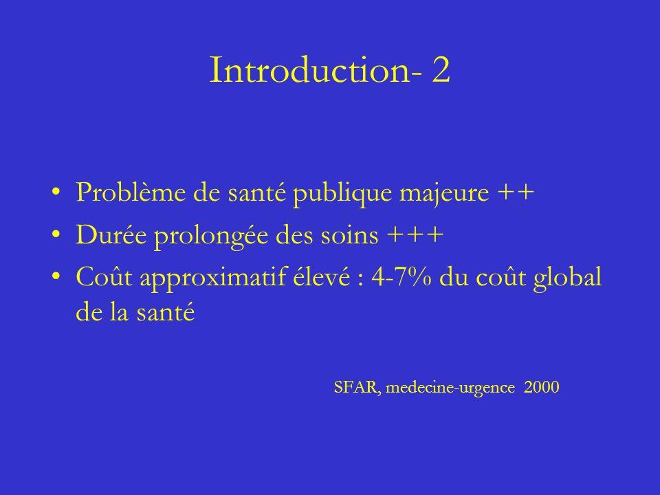 Introduction- 2 Problème de santé publique majeure ++