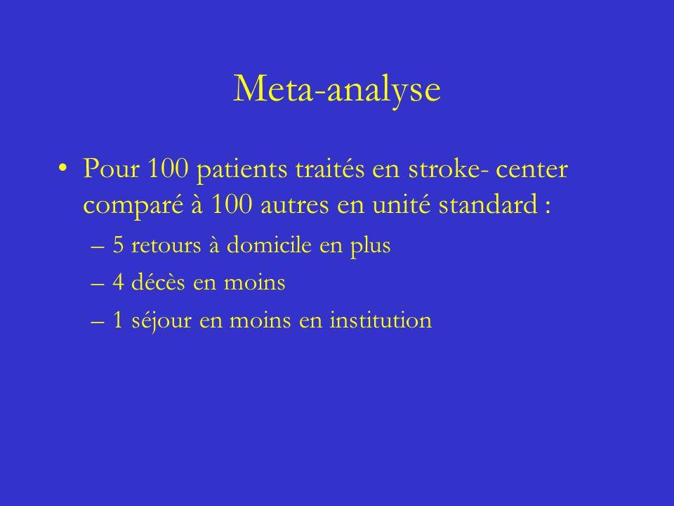 Meta-analyse Pour 100 patients traités en stroke- center comparé à 100 autres en unité standard : 5 retours à domicile en plus.