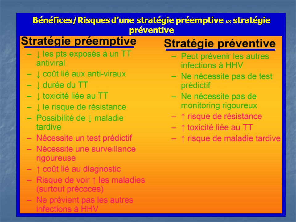 Bénéfices/Risques d'une stratégie préemptive VS stratégie préventive
