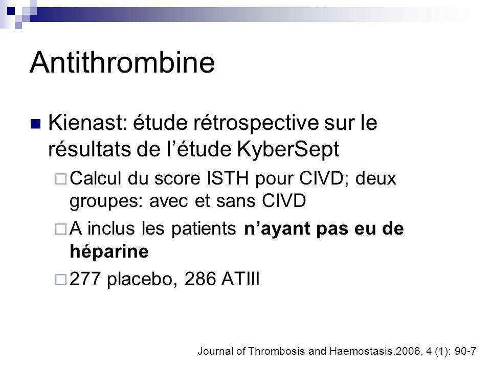 Antithrombine Kienast: étude rétrospective sur le résultats de l'étude KyberSept. Calcul du score ISTH pour CIVD; deux groupes: avec et sans CIVD.