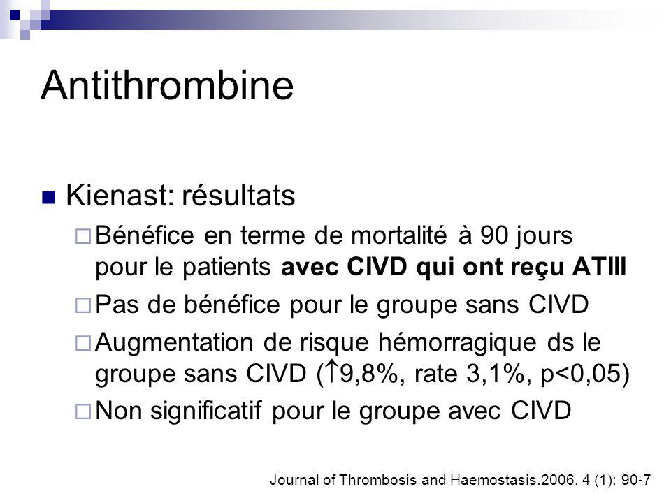 Antithrombine Kienast: résultats