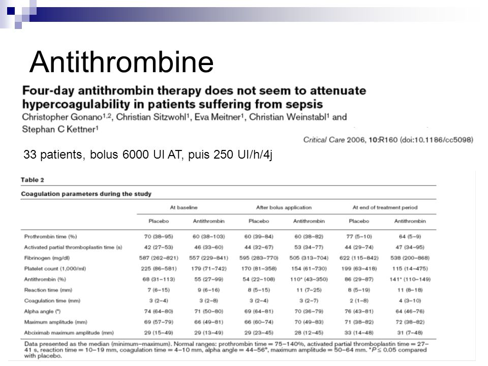 Antithrombine 33 patients, bolus 6000 UI AT, puis 250 UI/h/4j