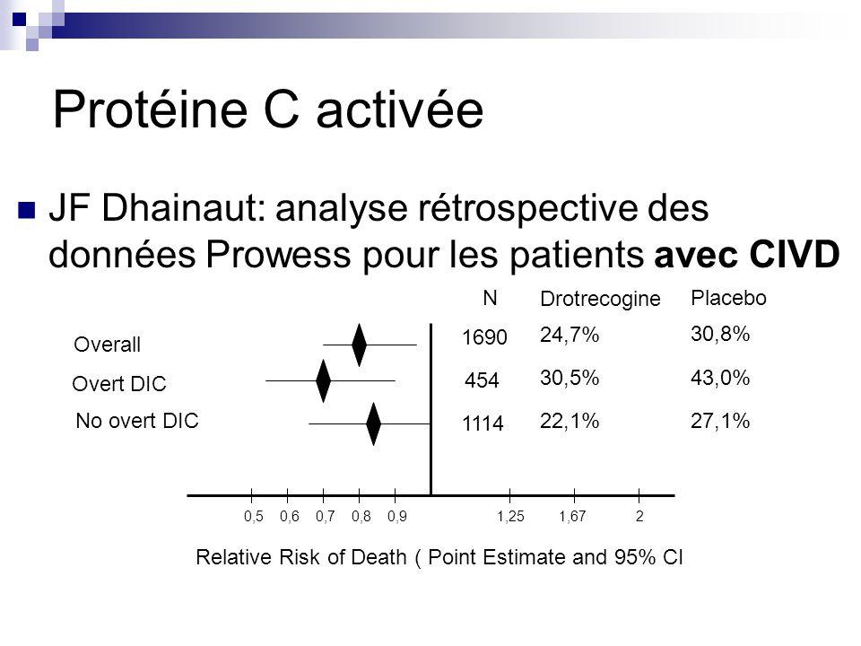 Protéine C activée JF Dhainaut: analyse rétrospective des données Prowess pour les patients avec CIVD.