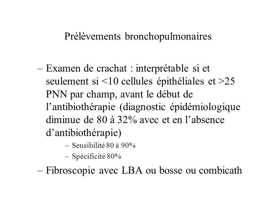 Prélèvements bronchopulmonaires