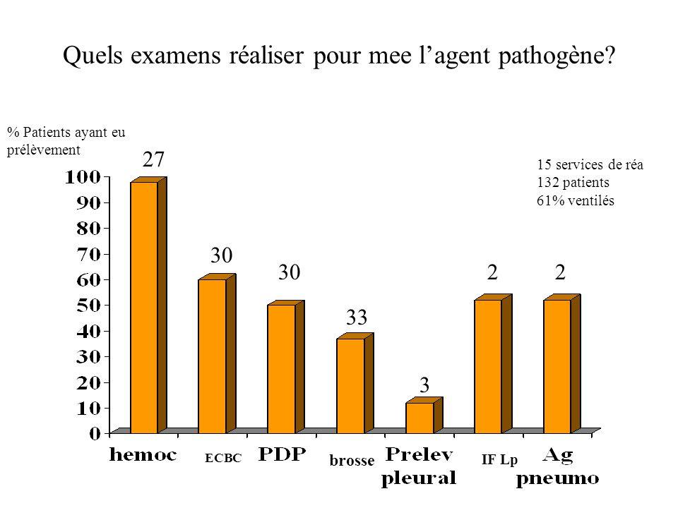 Quels examens réaliser pour mee l'agent pathogène