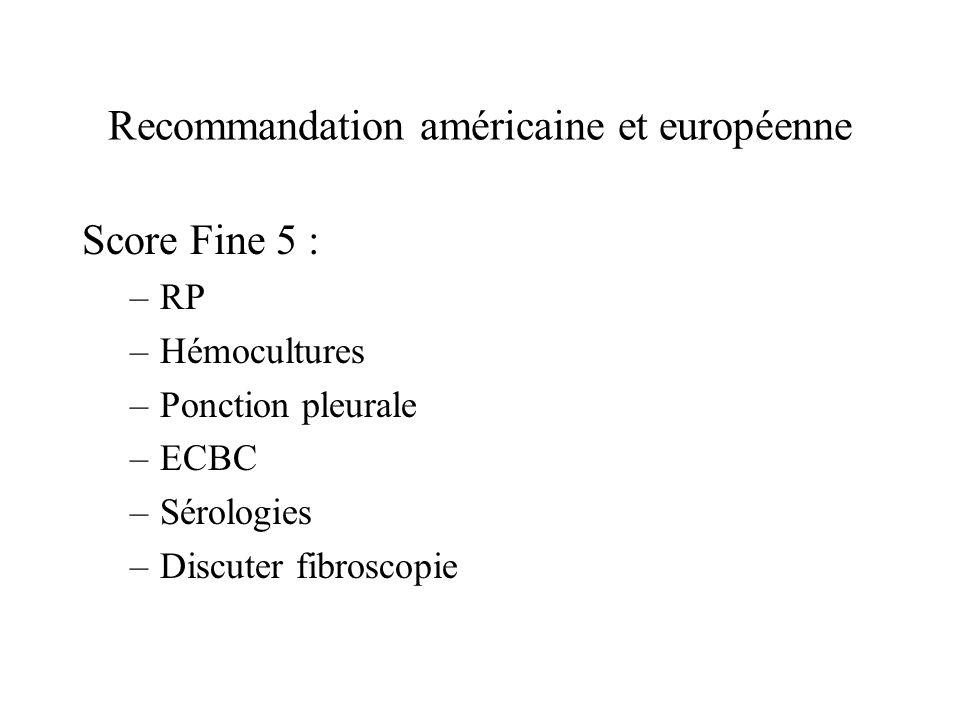 Recommandation américaine et européenne