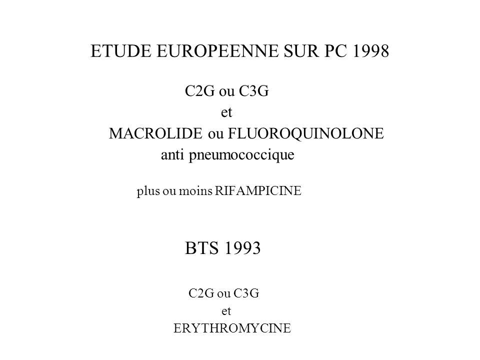 ETUDE EUROPEENNE SUR PC 1998