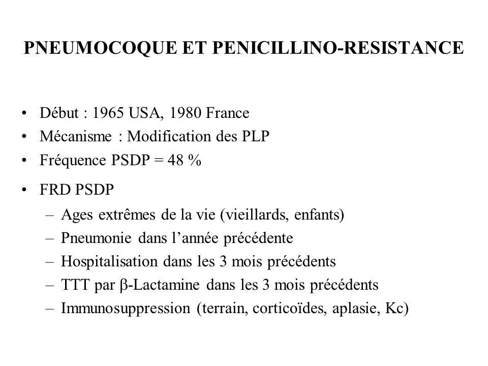 PNEUMOCOQUE ET PENICILLINO-RESISTANCE