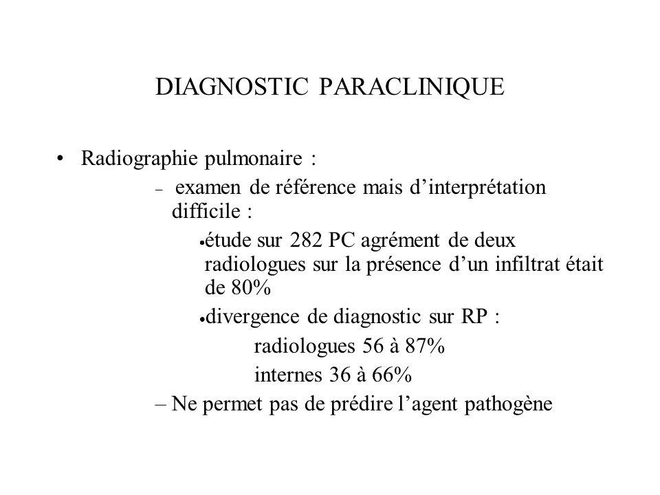 DIAGNOSTIC PARACLINIQUE