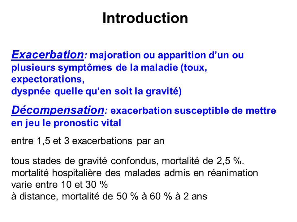 Introduction Exacerbation: majoration ou apparition d'un ou plusieurs symptômes de la maladie (toux, expectorations,
