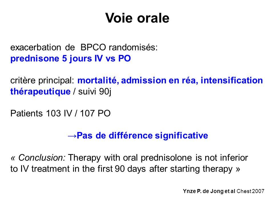 Voie orale exacerbation de BPCO randomisés: