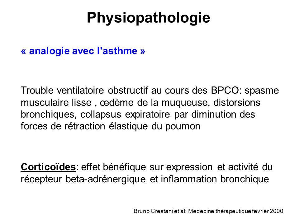 Physiopathologie « analogie avec l asthme »