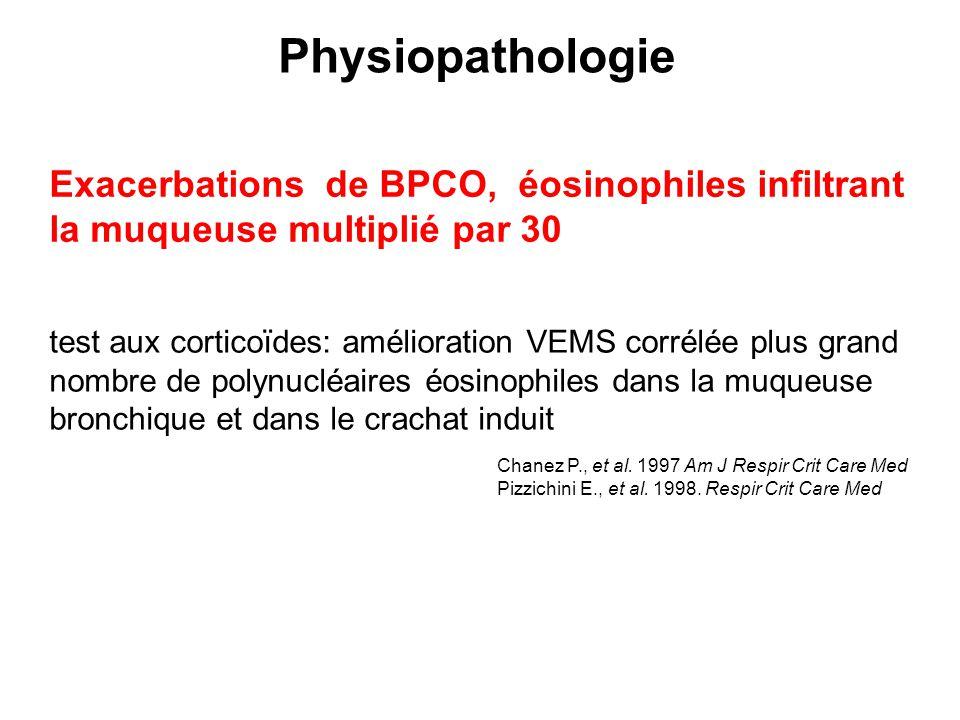 Physiopathologie Exacerbations de BPCO, éosinophiles infiltrant la muqueuse multiplié par 30.