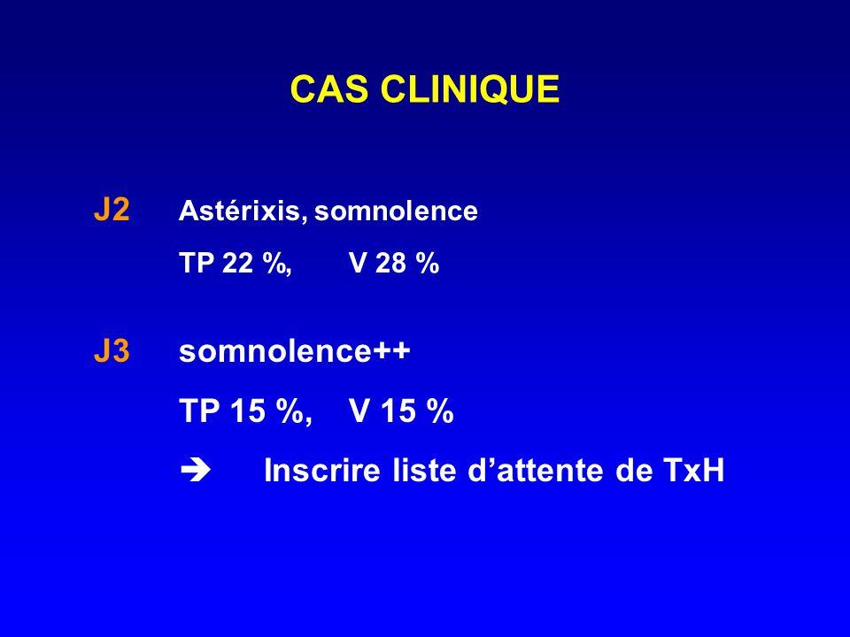 CAS CLINIQUE J2 Astérixis, somnolence J3 somnolence++ TP 15 %, V 15 %