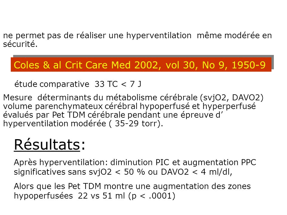 Résultats: Coles & al Crit Care Med 2002, vol 30, No 9, 1950-9