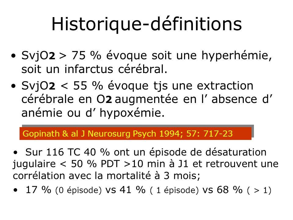 Historique-définitions