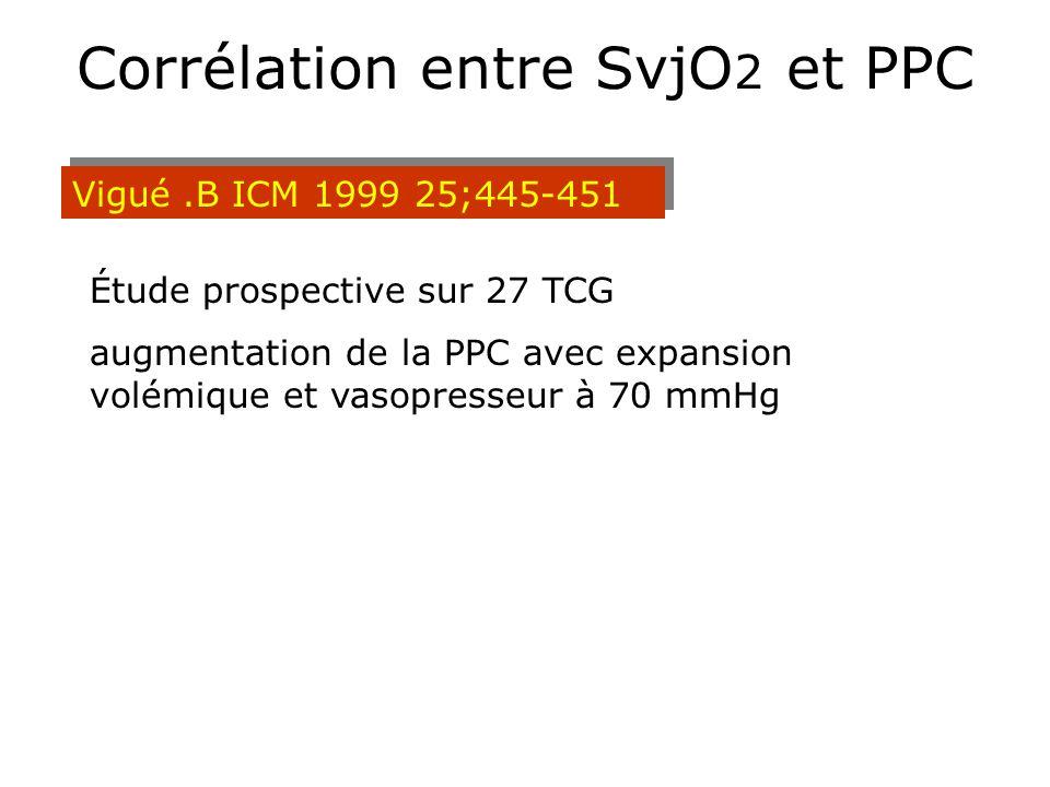 Corrélation entre SvjO2 et PPC