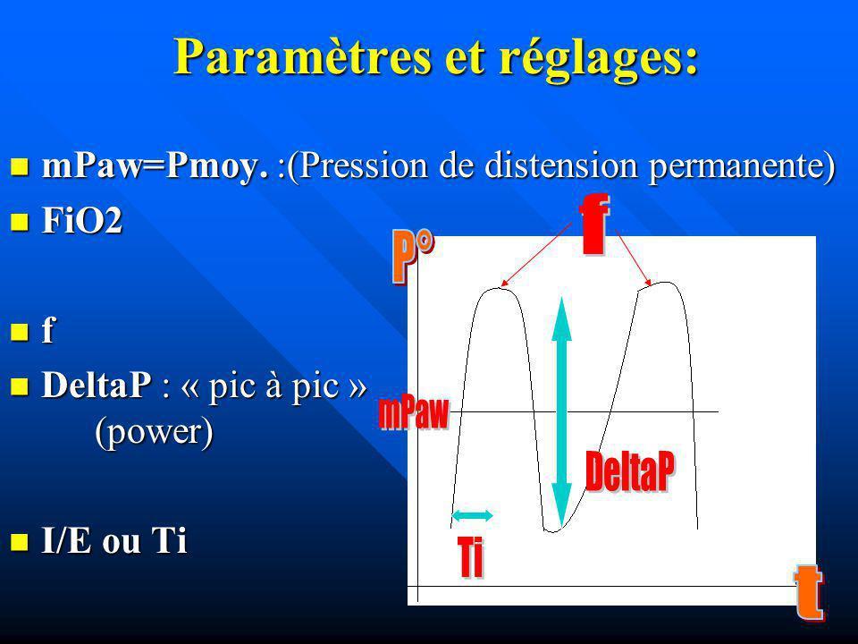 Paramètres et réglages:
