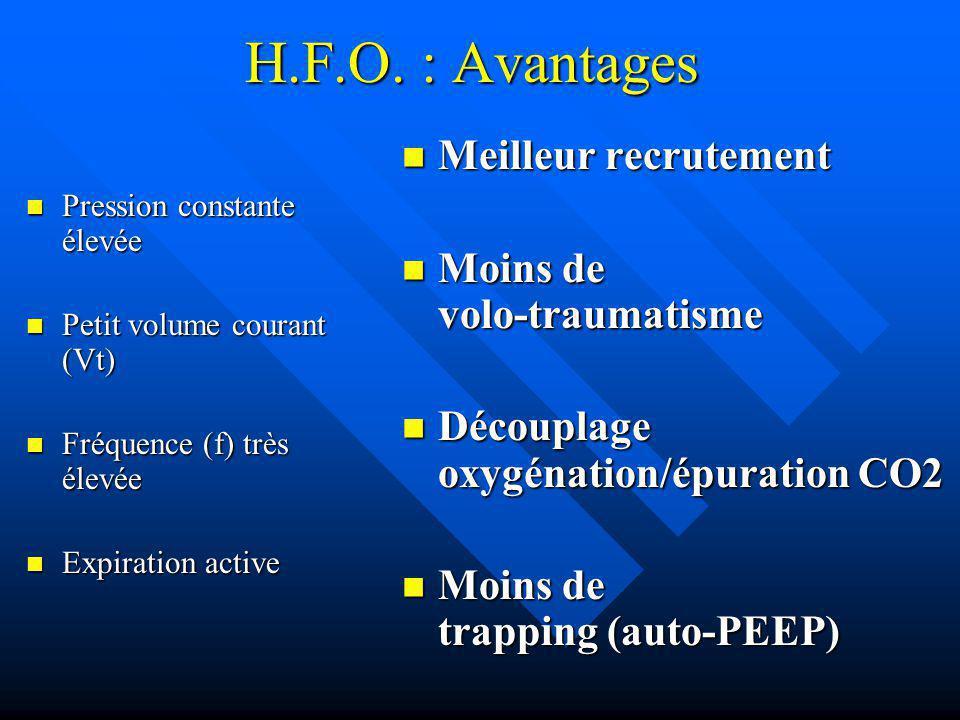 H.F.O. : Avantages Meilleur recrutement Moins de volo-traumatisme